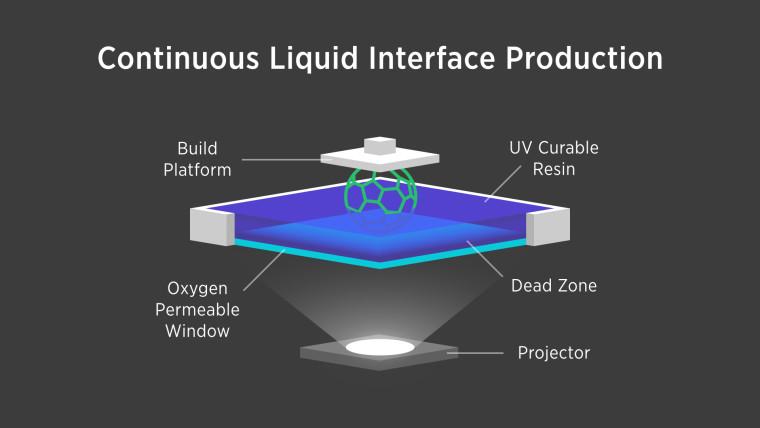 Нова технология в 3D принтирането