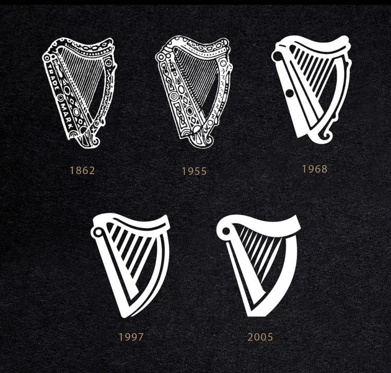 guinness_harp_logo_evolution